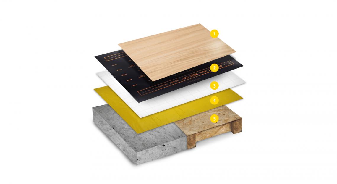 Schemat ułożenia folii grzewczej Heat On podpanelem podłogowym laminowanym